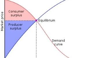 Economics for non-economists thumbnail