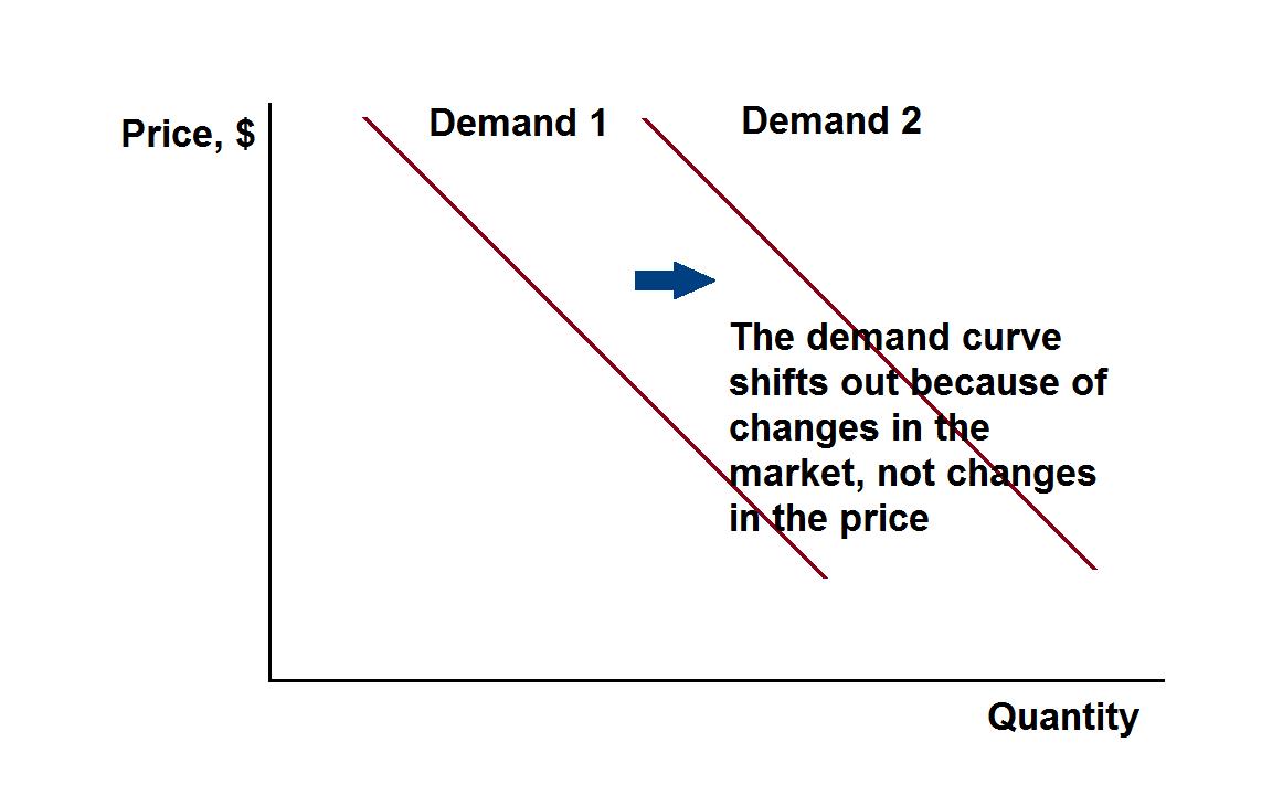 economics for non-economists